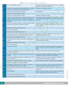 https://www.plcmadrid.es/wp-content/uploads/2017/01/prote_PDF-DEFI_LIBRO_INSTA-ELEC-INTERIORES_7AS_Página_038-238x300.png