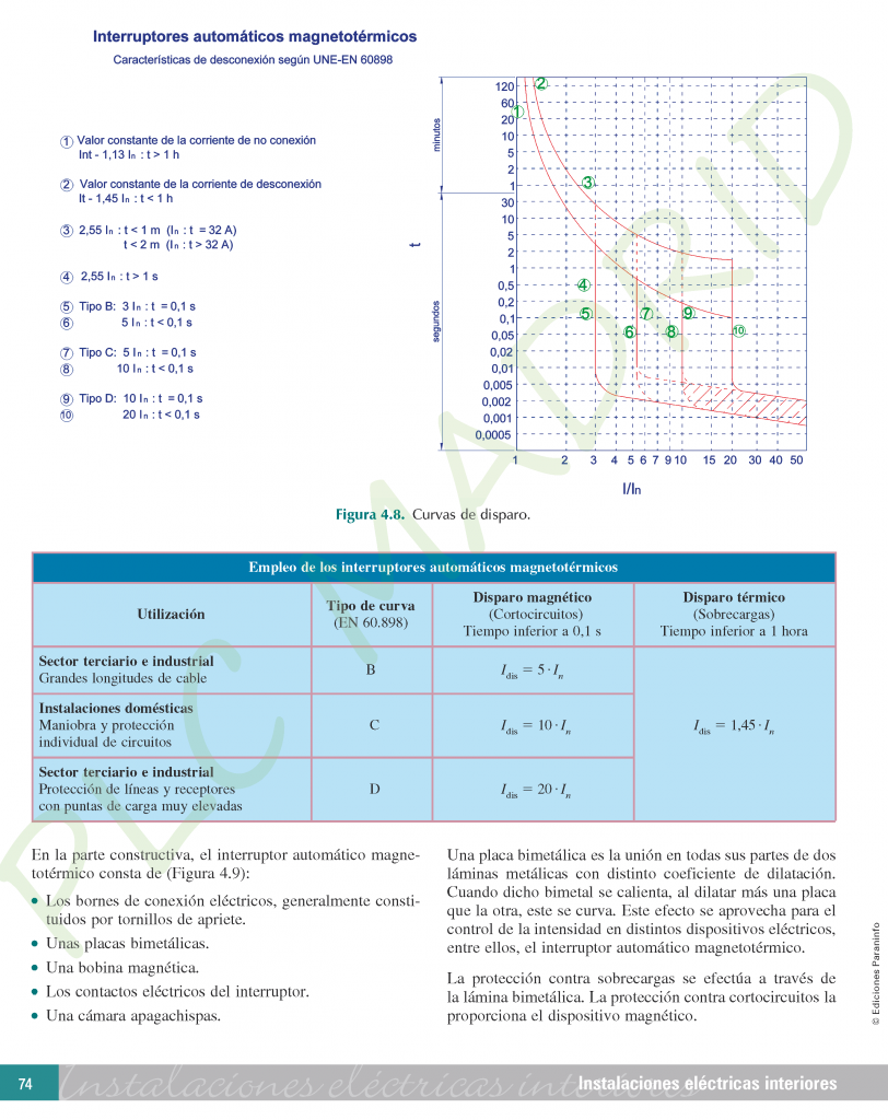 https://www.plcmadrid.es/wp-content/uploads/2017/01/prote_PDF-DEFI_LIBRO_INSTA-ELEC-INTERIORES_7AS_Página_096-812x1024.png