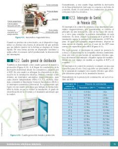 https://www.plcmadrid.es/wp-content/uploads/2017/01/prote_PDF-DEFI_LIBRO_INSTA-ELEC-INTERIORES_7AS_Página_097-238x300.png