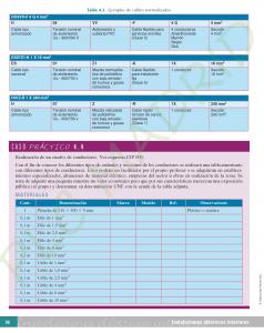 https://www.plcmadrid.es/wp-content/uploads/2017/01/prote_PDF-DEFI_LIBRO_INSTA-ELEC-INTERIORES_7AS_Página_118-238x300.png