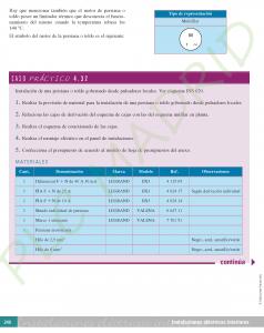 https://www.plcmadrid.es/wp-content/uploads/2017/01/prote_PDF-DEFI_LIBRO_INSTA-ELEC-INTERIORES_7AS_Página_262-238x300.png