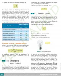 https://www.plcmadrid.es/wp-content/uploads/2017/01/prote_PDF-DEFI_LIBRO_INSTA-ELEC-INTERIORES_7AS_Página_284-238x300.png
