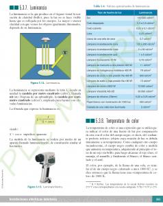 https://www.plcmadrid.es/wp-content/uploads/2017/01/prote_PDF-DEFI_LIBRO_INSTA-ELEC-INTERIORES_7AS_Página_287-238x300.png