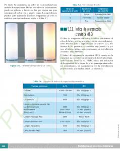 https://www.plcmadrid.es/wp-content/uploads/2017/01/prote_PDF-DEFI_LIBRO_INSTA-ELEC-INTERIORES_7AS_Página_288-238x300.png