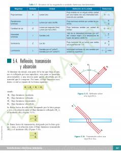 https://www.plcmadrid.es/wp-content/uploads/2017/01/prote_PDF-DEFI_LIBRO_INSTA-ELEC-INTERIORES_7AS_Página_289-238x300.png