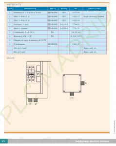 https://www.plcmadrid.es/wp-content/uploads/2017/01/prote_PDF-DEFI_LIBRO_INSTA-ELEC-INTERIORES_7AS_Página_294-238x300.png