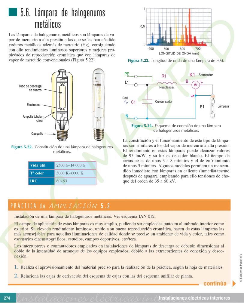 https://www.plcmadrid.es/wp-content/uploads/2017/01/prote_PDF-DEFI_LIBRO_INSTA-ELEC-INTERIORES_7AS_Página_296-812x1024.png