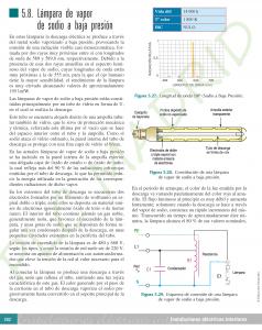 https://www.plcmadrid.es/wp-content/uploads/2017/01/prote_PDF-DEFI_LIBRO_INSTA-ELEC-INTERIORES_7AS_Página_304-238x300.png