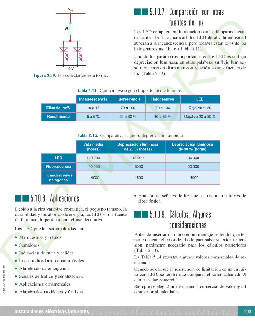 https://www.plcmadrid.es/wp-content/uploads/2017/01/prote_PDF-DEFI_LIBRO_INSTA-ELEC-INTERIORES_7AS_Página_315-812x1024.png
