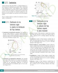 https://www.plcmadrid.es/wp-content/uploads/2017/01/prote_PDF-DEFI_LIBRO_INSTA-ELEC-INTERIORES_7AS_Página_320-238x300.png