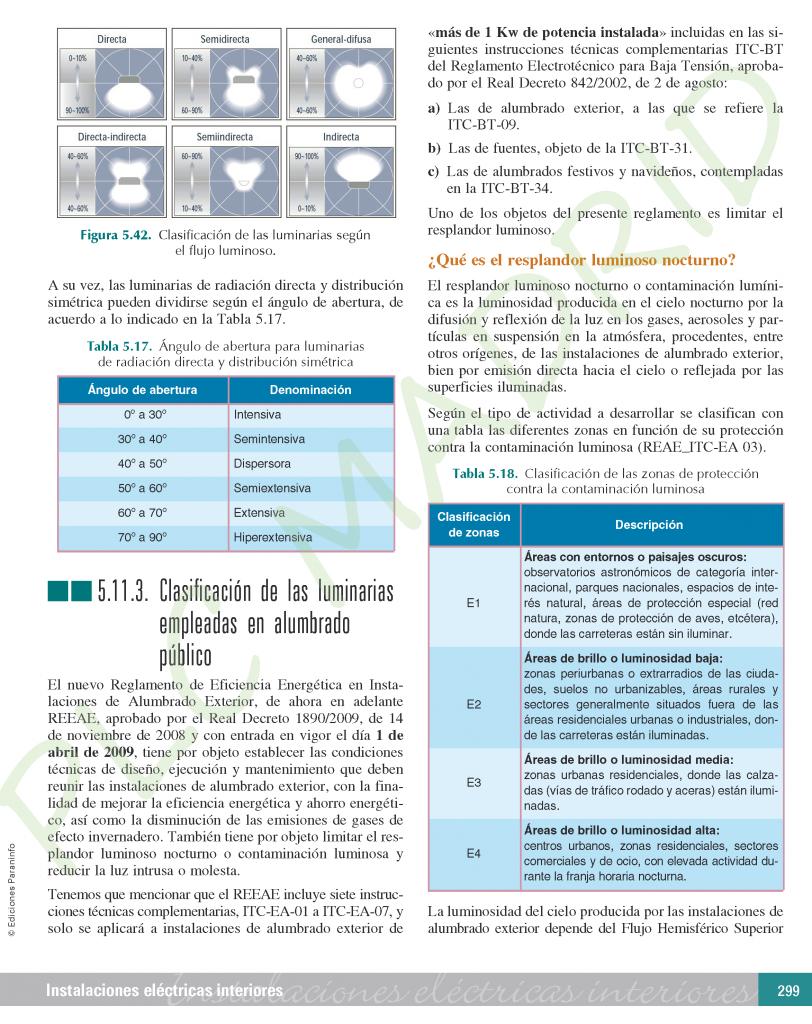 https://www.plcmadrid.es/wp-content/uploads/2017/01/prote_PDF-DEFI_LIBRO_INSTA-ELEC-INTERIORES_7AS_Página_321-812x1024.png