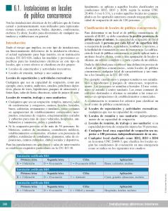 https://www.plcmadrid.es/wp-content/uploads/2017/01/prote_PDF-DEFI_LIBRO_INSTA-ELEC-INTERIORES_7AS_Página_330-238x300.png