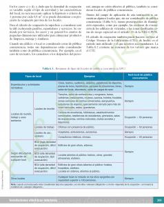 https://www.plcmadrid.es/wp-content/uploads/2017/01/prote_PDF-DEFI_LIBRO_INSTA-ELEC-INTERIORES_7AS_Página_331-238x300.png