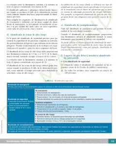 https://www.plcmadrid.es/wp-content/uploads/2017/01/prote_PDF-DEFI_LIBRO_INSTA-ELEC-INTERIORES_7AS_Página_337-238x300.png
