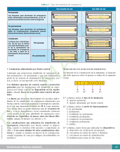 https://www.plcmadrid.es/wp-content/uploads/2017/01/prote_PDF-DEFI_LIBRO_INSTA-ELEC-INTERIORES_7AS_Página_339-238x300.png