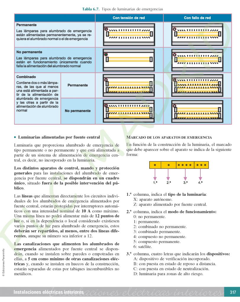 https://www.plcmadrid.es/wp-content/uploads/2017/01/prote_PDF-DEFI_LIBRO_INSTA-ELEC-INTERIORES_7AS_Página_339-812x1024.png