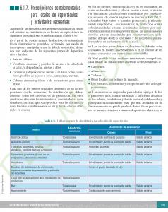 https://www.plcmadrid.es/wp-content/uploads/2017/01/prote_PDF-DEFI_LIBRO_INSTA-ELEC-INTERIORES_7AS_Página_349-238x300.png
