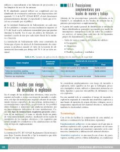 https://www.plcmadrid.es/wp-content/uploads/2017/01/prote_PDF-DEFI_LIBRO_INSTA-ELEC-INTERIORES_7AS_Página_350-238x300.png