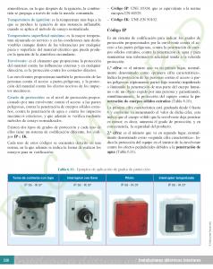 https://www.plcmadrid.es/wp-content/uploads/2017/01/prote_PDF-DEFI_LIBRO_INSTA-ELEC-INTERIORES_7AS_Página_352-238x300.png