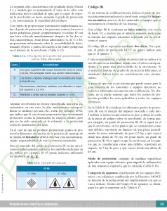 https://www.plcmadrid.es/wp-content/uploads/2017/01/prote_PDF-DEFI_LIBRO_INSTA-ELEC-INTERIORES_7AS_Página_353-238x300.png