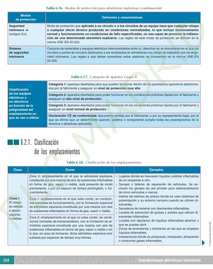 https://www.plcmadrid.es/wp-content/uploads/2017/01/prote_PDF-DEFI_LIBRO_INSTA-ELEC-INTERIORES_7AS_Página_356-812x1024.png