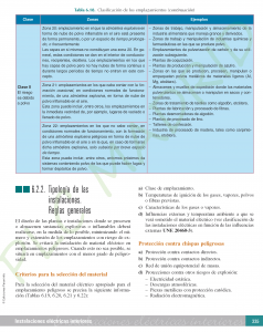 https://www.plcmadrid.es/wp-content/uploads/2017/01/prote_PDF-DEFI_LIBRO_INSTA-ELEC-INTERIORES_7AS_Página_357-238x300.png