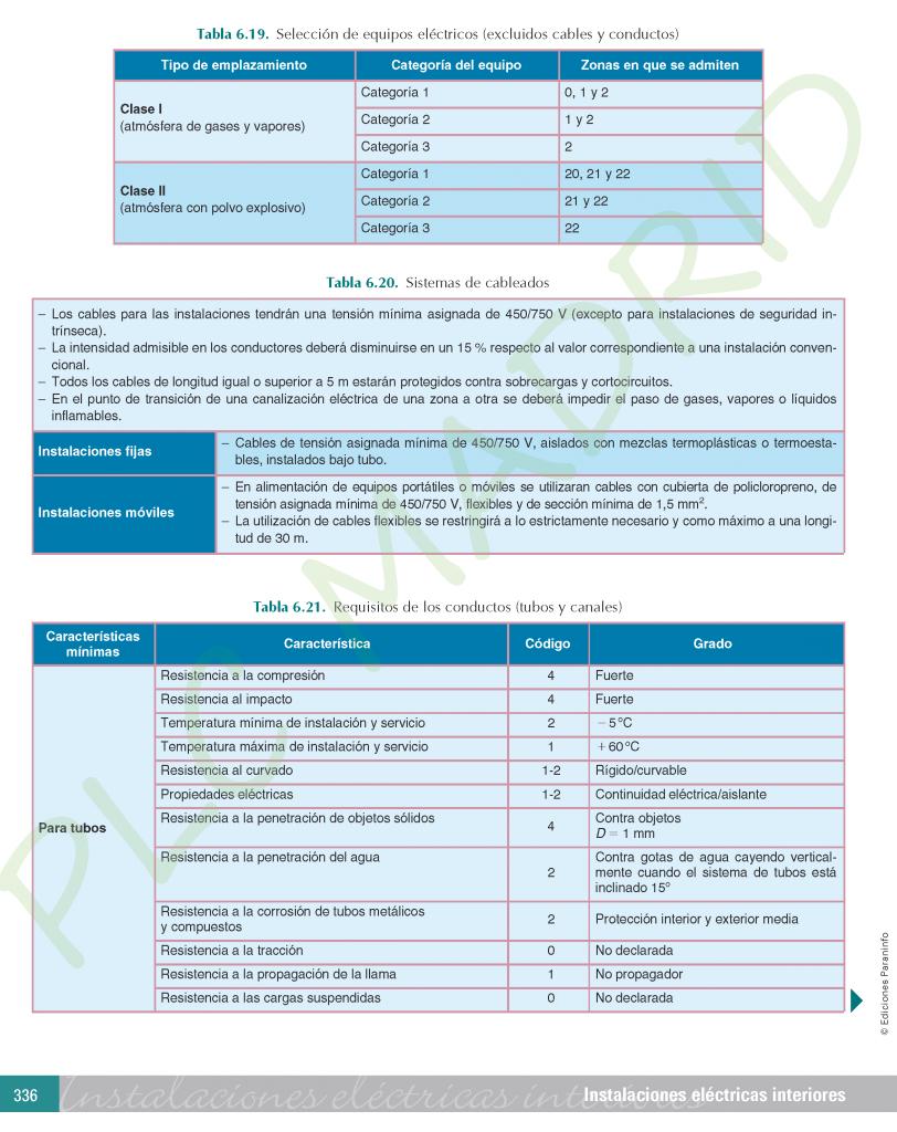 https://www.plcmadrid.es/wp-content/uploads/2017/01/prote_PDF-DEFI_LIBRO_INSTA-ELEC-INTERIORES_7AS_Página_358-812x1024.png