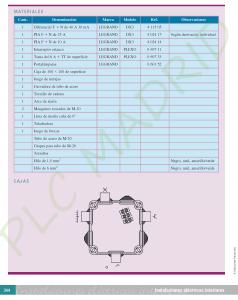 https://www.plcmadrid.es/wp-content/uploads/2017/01/prote_PDF-DEFI_LIBRO_INSTA-ELEC-INTERIORES_7AS_Página_366-238x300.png