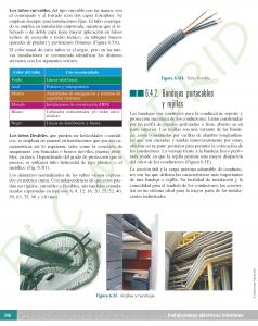 https://www.plcmadrid.es/wp-content/uploads/2017/01/prote_PDF-DEFI_LIBRO_INSTA-ELEC-INTERIORES_7AS_Página_368-238x300.png