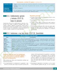 https://www.plcmadrid.es/wp-content/uploads/2017/01/prote_PDF-DEFI_LIBRO_INSTA-ELEC-INTERIORES_7AS_Página_381-238x300.png