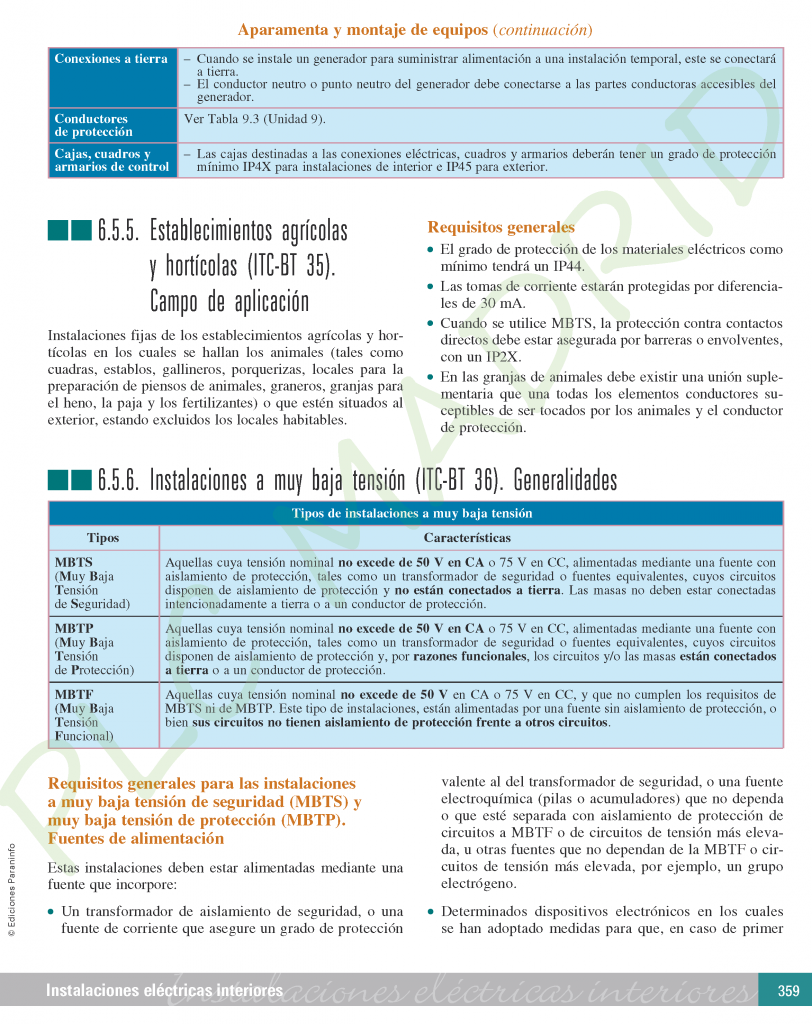 https://www.plcmadrid.es/wp-content/uploads/2017/01/prote_PDF-DEFI_LIBRO_INSTA-ELEC-INTERIORES_7AS_Página_381-812x1024.png