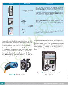 https://www.plcmadrid.es/wp-content/uploads/2017/01/prote_PDF-DEFI_LIBRO_INSTA-ELEC-INTERIORES_7AS_Página_384-238x300.png