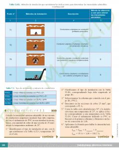 https://www.plcmadrid.es/wp-content/uploads/2017/01/prote_PDF-DEFI_LIBRO_INSTA-ELEC-INTERIORES_7AS_Página_402-238x300.png