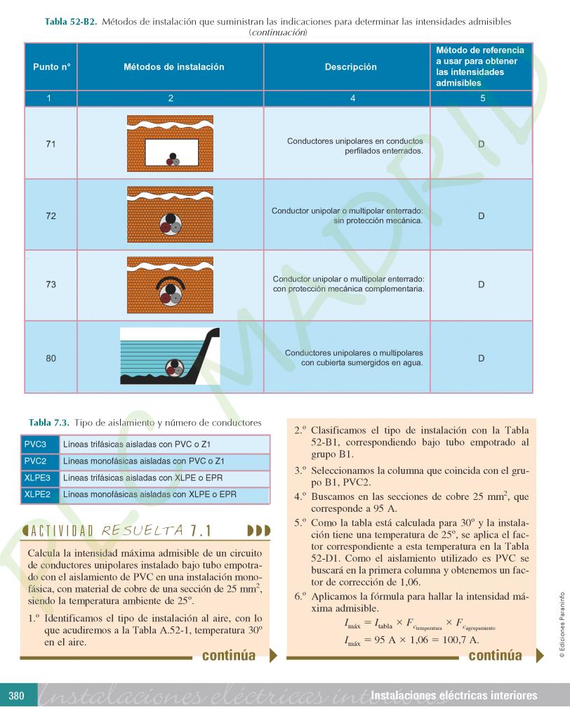 https://www.plcmadrid.es/wp-content/uploads/2017/01/prote_PDF-DEFI_LIBRO_INSTA-ELEC-INTERIORES_7AS_Página_402-812x1024.png
