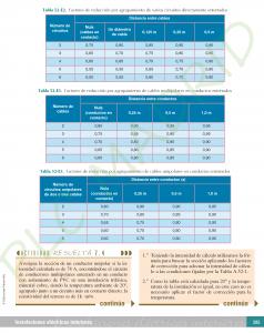 https://www.plcmadrid.es/wp-content/uploads/2017/01/prote_PDF-DEFI_LIBRO_INSTA-ELEC-INTERIORES_7AS_Página_407-238x300.png