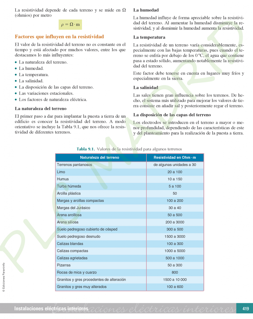 https://www.plcmadrid.es/wp-content/uploads/2017/01/prote_PDF-DEFI_LIBRO_INSTA-ELEC-INTERIORES_7AS_Página_441-812x1024.png