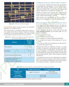 https://www.plcmadrid.es/wp-content/uploads/2017/01/prote_PDF-DEFI_LIBRO_INSTA-ELEC-INTERIORES_7AS_Página_447-238x300.png