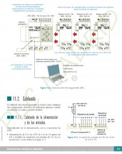 https://www.plcmadrid.es/wp-content/uploads/2017/01/prote_WEB_11-INSTALACIONES-ELECTRICAS-INTERIORES_4AS_Página_03-238x300.png