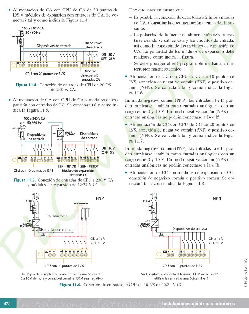 https://www.plcmadrid.es/wp-content/uploads/2017/01/prote_WEB_11-INSTALACIONES-ELECTRICAS-INTERIORES_4AS_Página_06-812x1024.png