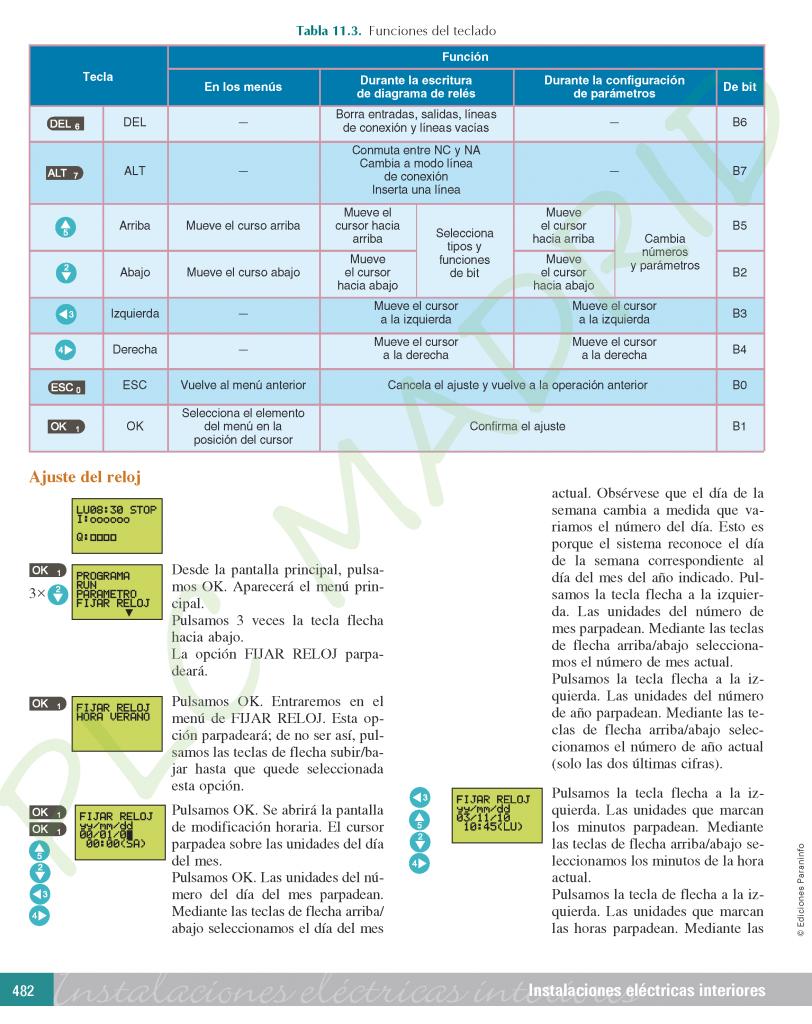 https://www.plcmadrid.es/wp-content/uploads/2017/01/prote_WEB_11-INSTALACIONES-ELECTRICAS-INTERIORES_4AS_Página_10-812x1024.png