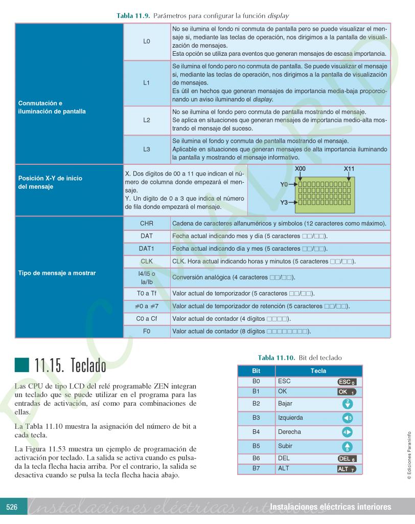 https://www.plcmadrid.es/wp-content/uploads/2017/01/prote_WEB_11-INSTALACIONES-ELECTRICAS-INTERIORES_4AS_Página_54-812x1024.png