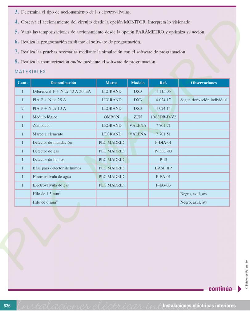 https://www.plcmadrid.es/wp-content/uploads/2017/01/prote_WEB_11-INSTALACIONES-ELECTRICAS-INTERIORES_4AS_Página_64-812x1024.png