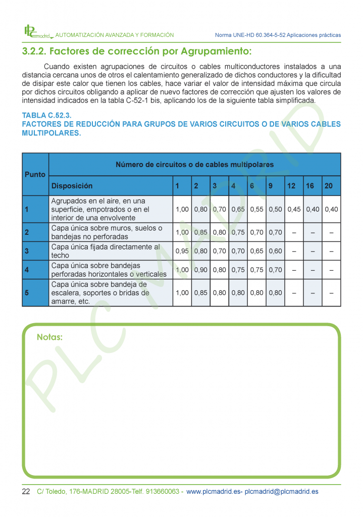 https://www.plcmadrid.es/wp-content/uploads/2017/02/ESTUDIO-UNE-HD-60364-5-52_Página_22-719x1024.png