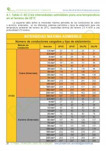 https://www.plcmadrid.es/wp-content/uploads/2017/02/ESTUDIO-UNE-HD-60364-5-52_Página_26-211x300.png