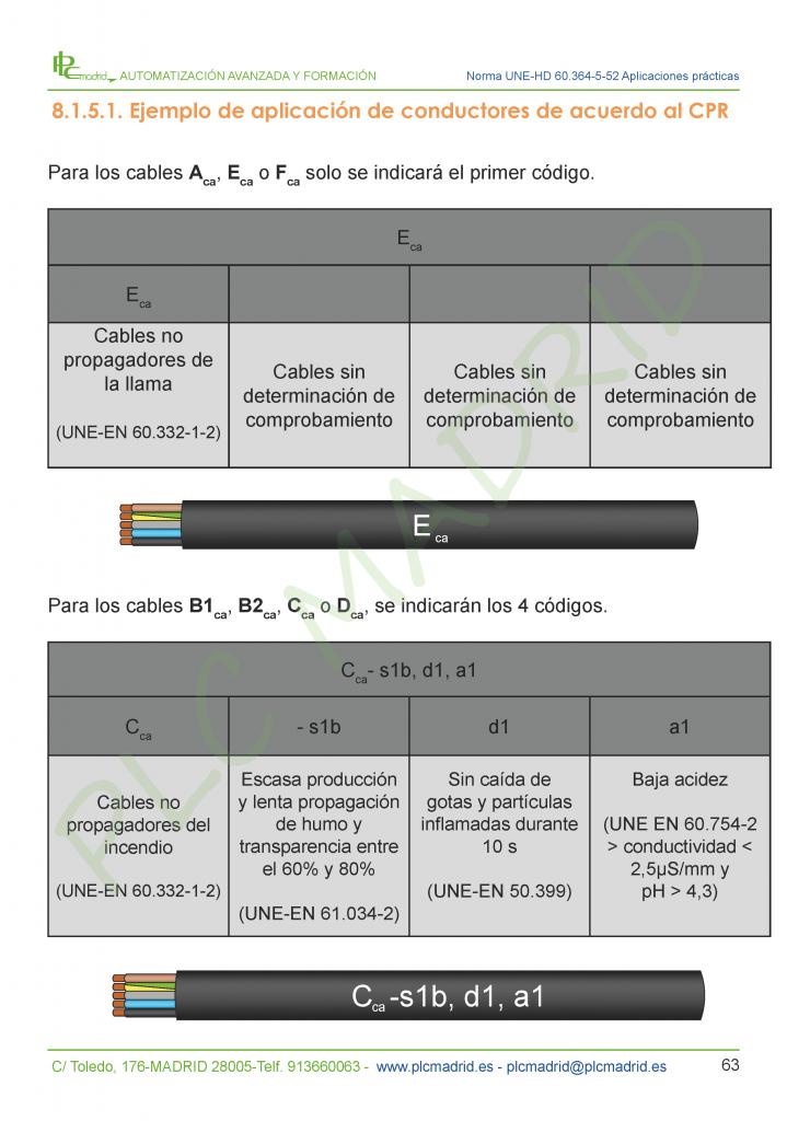 https://www.plcmadrid.es/wp-content/uploads/2017/02/ESTUDIO-UNE-HD-60364-5-52_Página_63-719x1024.png
