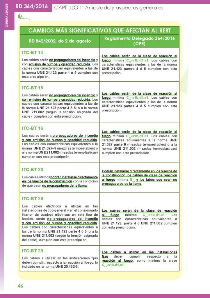 https://www.plcmadrid.es/wp-content/uploads/2017/03/4.1-RD364-page-001-722x1024.jpg
