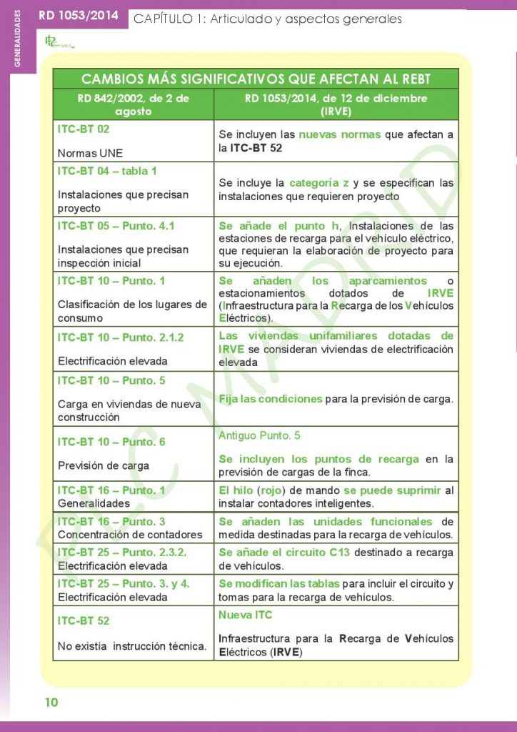 https://www.plcmadrid.es/wp-content/uploads/2017/04/Binder1-page-034-724x1024.jpg