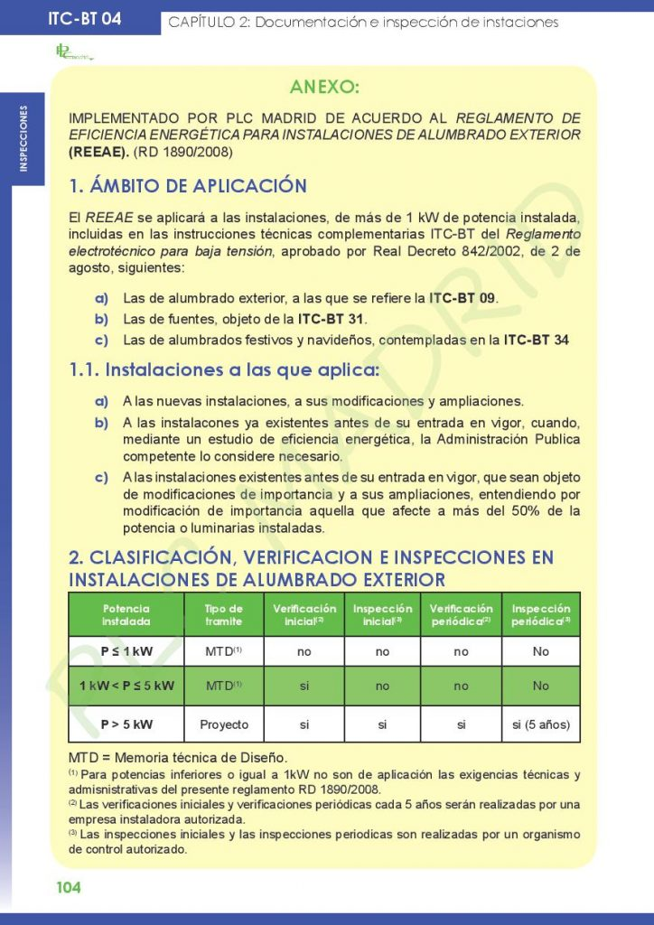 https://www.plcmadrid.es/wp-content/uploads/2017/04/Binder1-page-061-724x1024.jpg