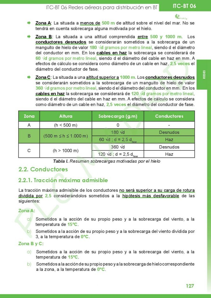 https://www.plcmadrid.es/wp-content/uploads/2017/04/Binder1-page-084-724x1024.jpg
