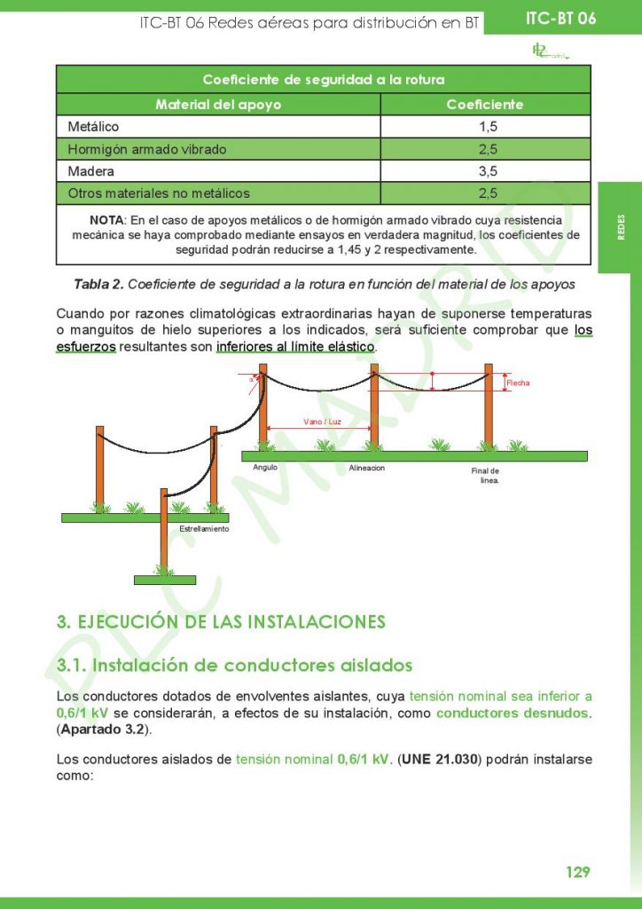 https://www.plcmadrid.es/wp-content/uploads/2017/04/Binder1-page-086-724x1024.jpg